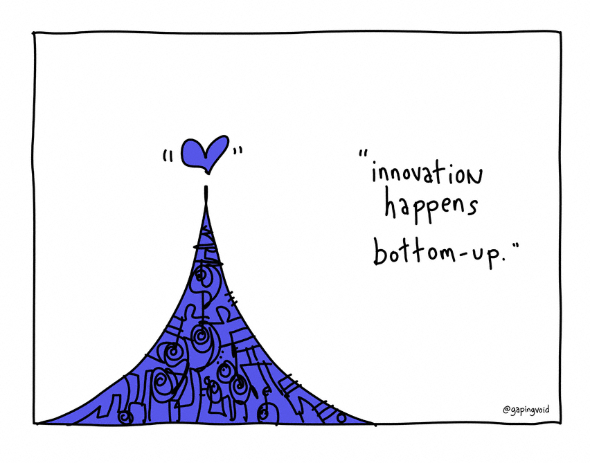 http://www.gapingvoidart.com/gallery/images/261423/innovation-happens-bottom-up.jpg?sw,340,256,0,0,100,16777215,4206079998