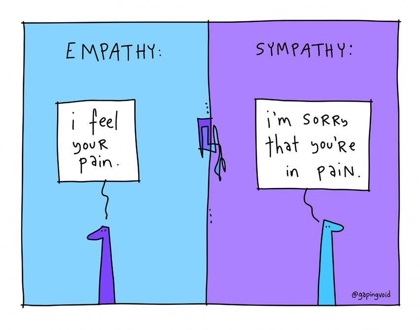 empathy vs sympathy When you are practicing empathy vs sympathy, you are more willing to move deeper into the sympathetic understandings rather than a band-aid, you are.