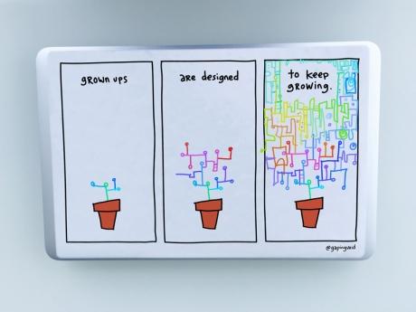 grown-ups-are-designed-to-keep-growing-decal-mockup-01.jpg