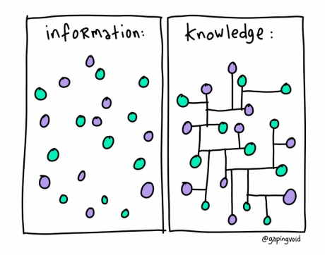 information-knowledge-1.jpg