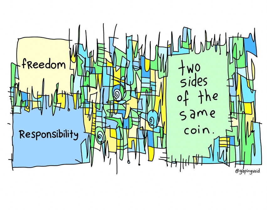Illustrating freedom and responsibility as an