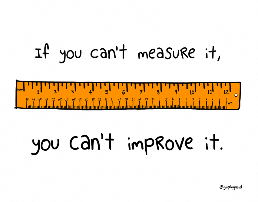 If You Can T Measure It Gapingvoid Art